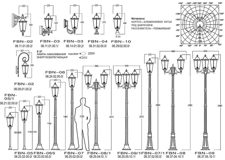 Уличные светильники схема монтажа