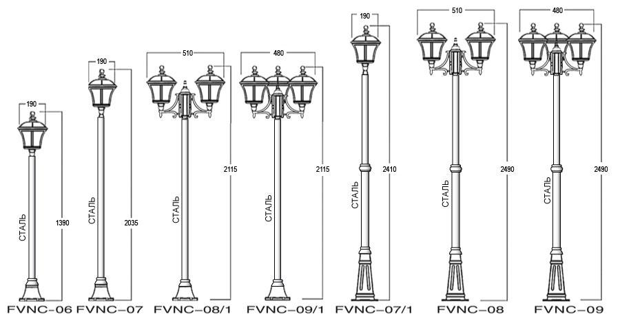 Как сделать уличный фонарь на столб своими руками